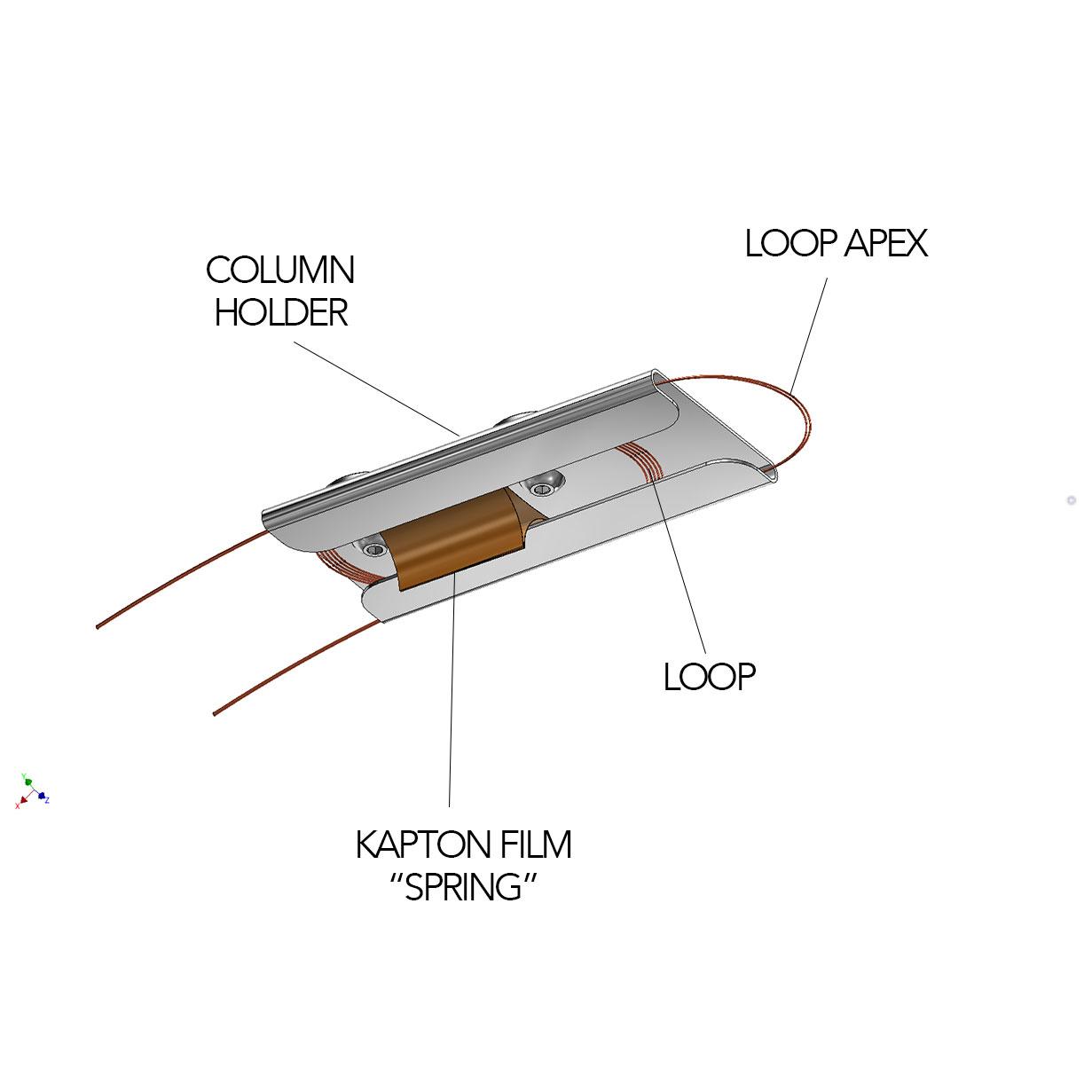 columnholder1